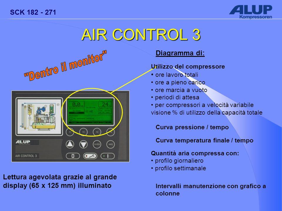 SCK 182 - 271 AIR CONTROL 3 Diagramma di: Curva pressione / tempo Curva temperatura finale / tempo Lettura agevolata grazie al grande display (65 x 12