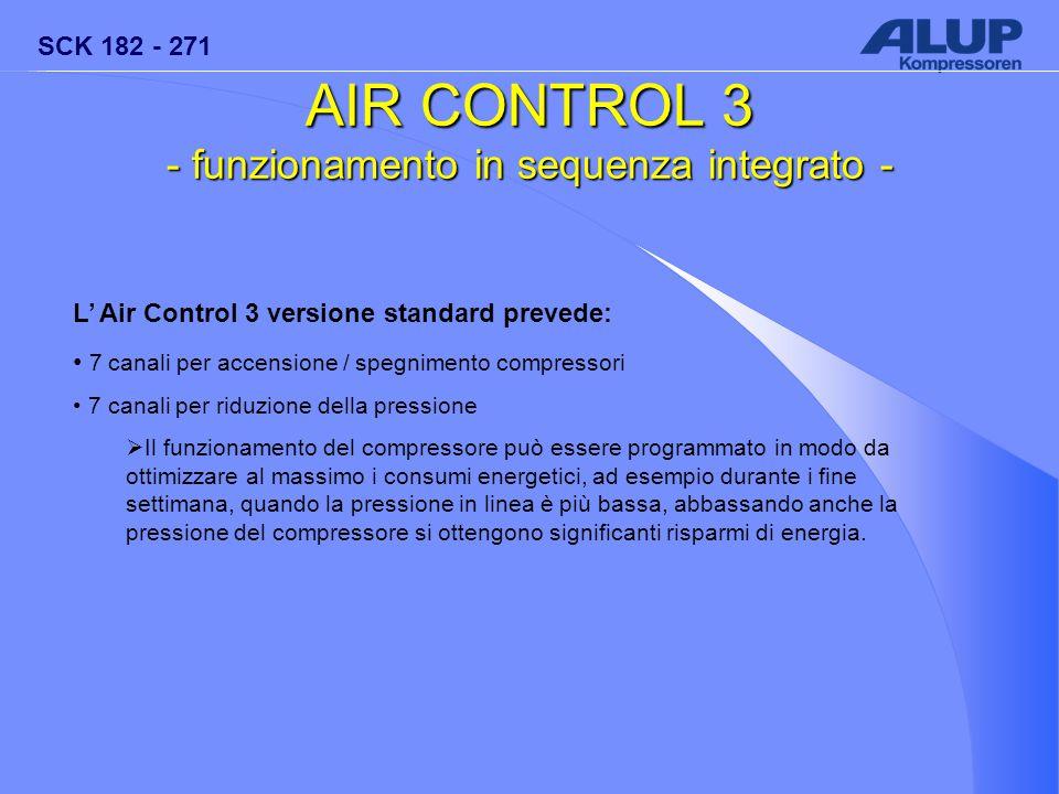 SCK 182 - 271 AIR CONTROL 3 - funzionamento in sequenza integrato - L' Air Control 3 versione standard prevede: 7 canali per accensione / spegnimento