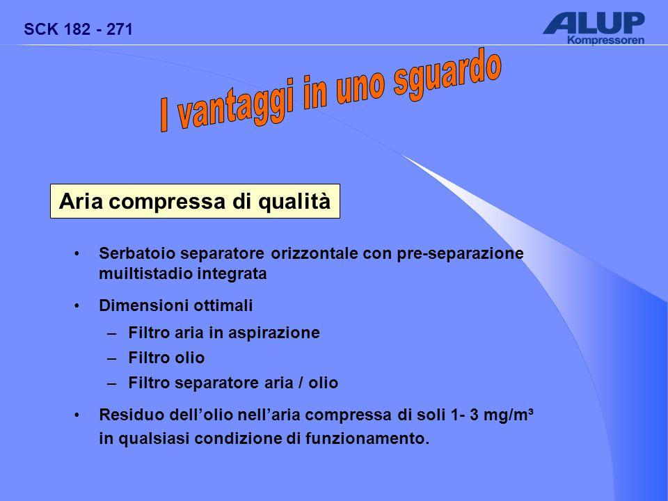 SCK 182 - 271 Aria compressa di qualità Serbatoio separatore orizzontale con pre-separazione muiltistadio integrata Dimensioni ottimali –Filtro aria i