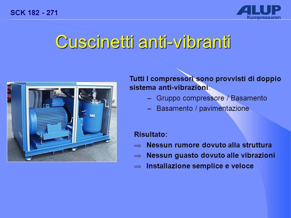SCK 182 - 271 Cuscinetti anti-vibranti Tutti I compressori sono provvisti di doppio sistema anti-vibrazioni: –Gruppo compressore / Basamento –Basament