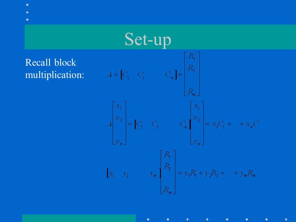 Set-up Recall block multiplication: