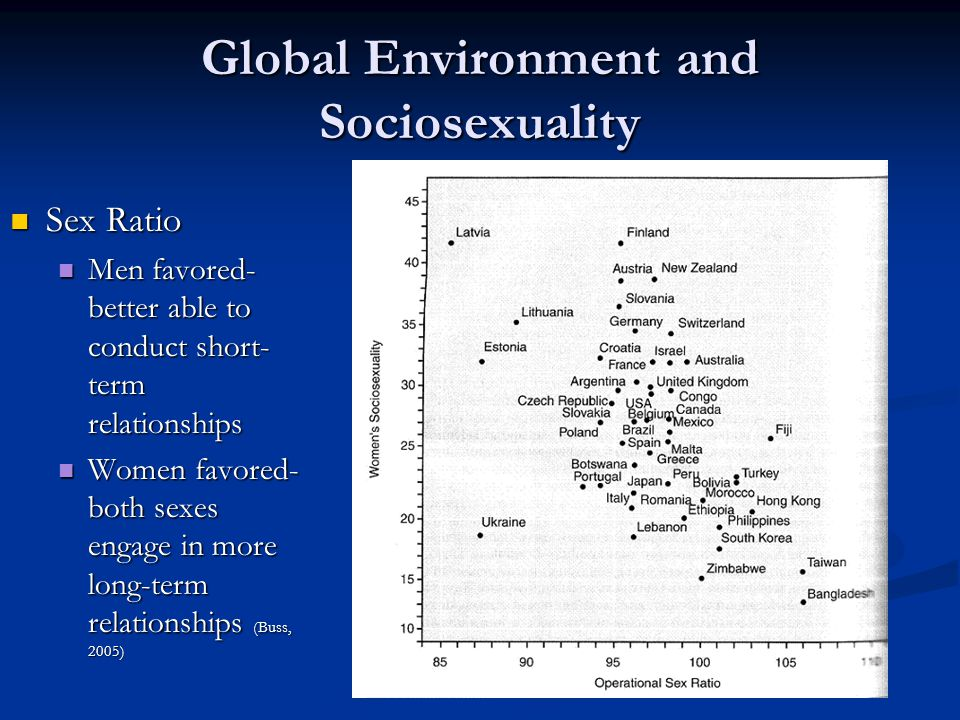 Global Environment and Sociosexuality Sex Ratio Sex Ratio Men favored- better able to conduct short- term relationships Men favored- better able to conduct short- term relationships Women favored- both sexes engage in more long-term relationships (Buss, 2005) Women favored- both sexes engage in more long-term relationships (Buss, 2005)