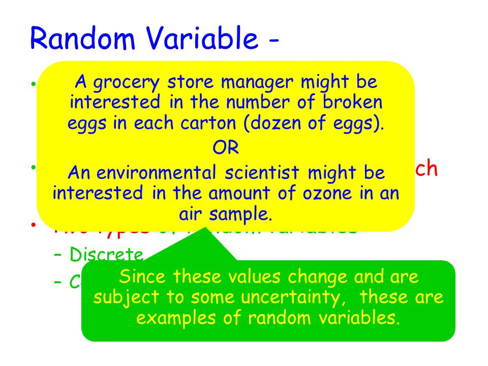 Random Variable - A numerical variable whose value depends on the outcome of a chance experiment Associates a numerical value with each outcome of a chance experiment Two types of random variables –Discrete –Continuous A grocery store manager might be interested in the number of broken eggs in each carton (dozen of eggs).