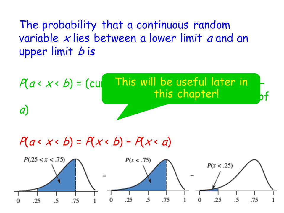 The probability that a continuous random variable x lies between a lower limit a and an upper limit b is P(a < x < b) = (cumulative area to the left of b) – (cumulative area to the left of a) P(a < x < b) = P(x < b) – P(x < a) This will be useful later in this chapter!