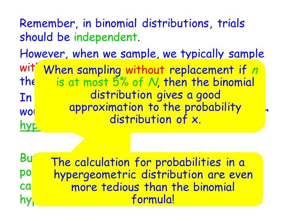 Remember, in binomial distributions, trials should be independent.