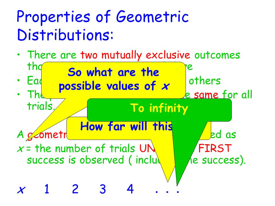 Properties of Geometric Distributions: There are two mutually exclusive outcomes that result in a success or failure Each trial is independent of the others The probability of success is the same for all trials.