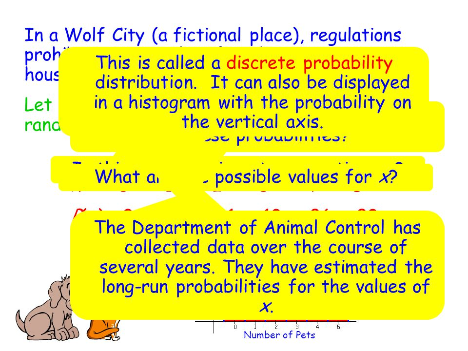 Number of Pets Probability In a Wolf City (a fictional place), regulations prohibit no more than five dogs or cats per household.