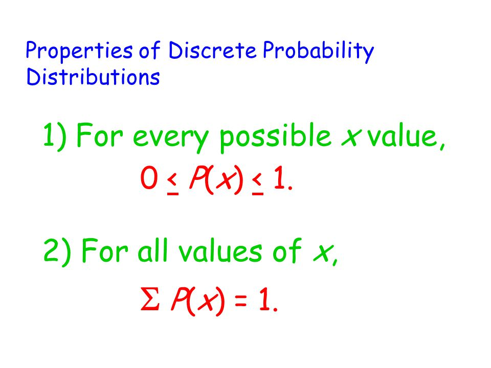 Properties of Discrete Probability Distributions 1) For every possible x value, 0 < P(x) < 1.
