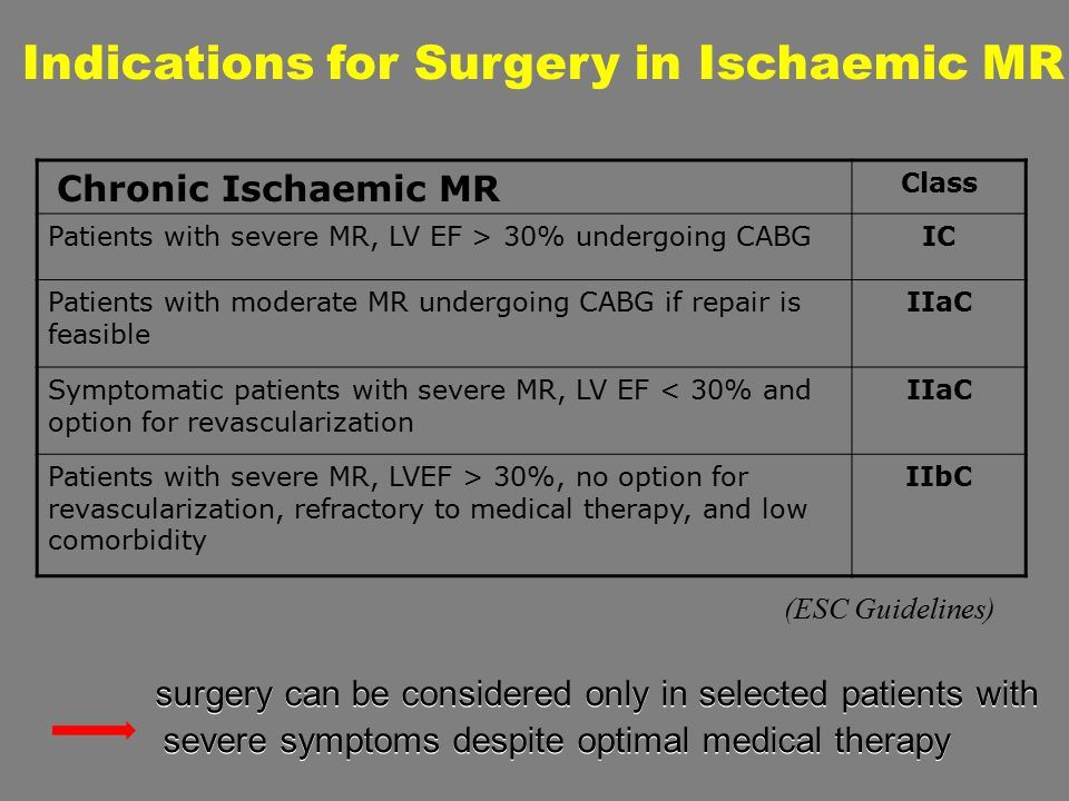 Indications for Surgery in Ischaemic MR Chronic Ischaemic MR Class Patients with severe MR, LV EF > 30% undergoing CABGIC Patients with moderate MR un