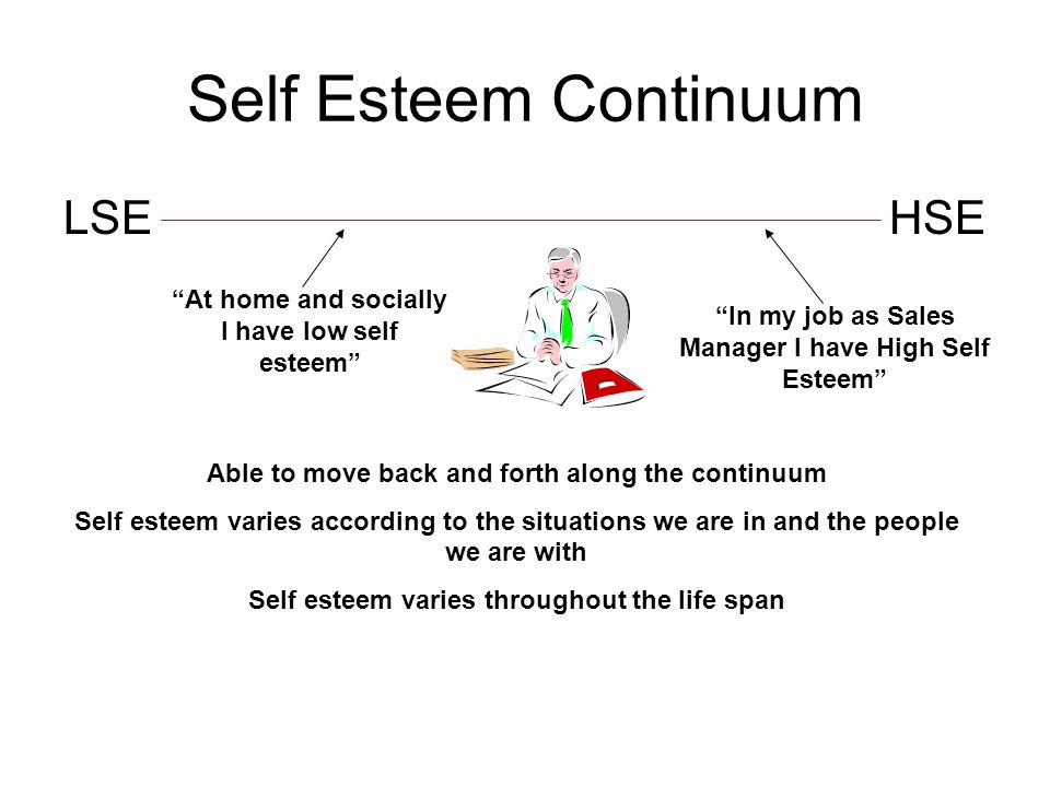 Self Esteem Continuum LSE HSE Able to move back and forth along the continuum Self esteem varies according to the situations we are in and the people