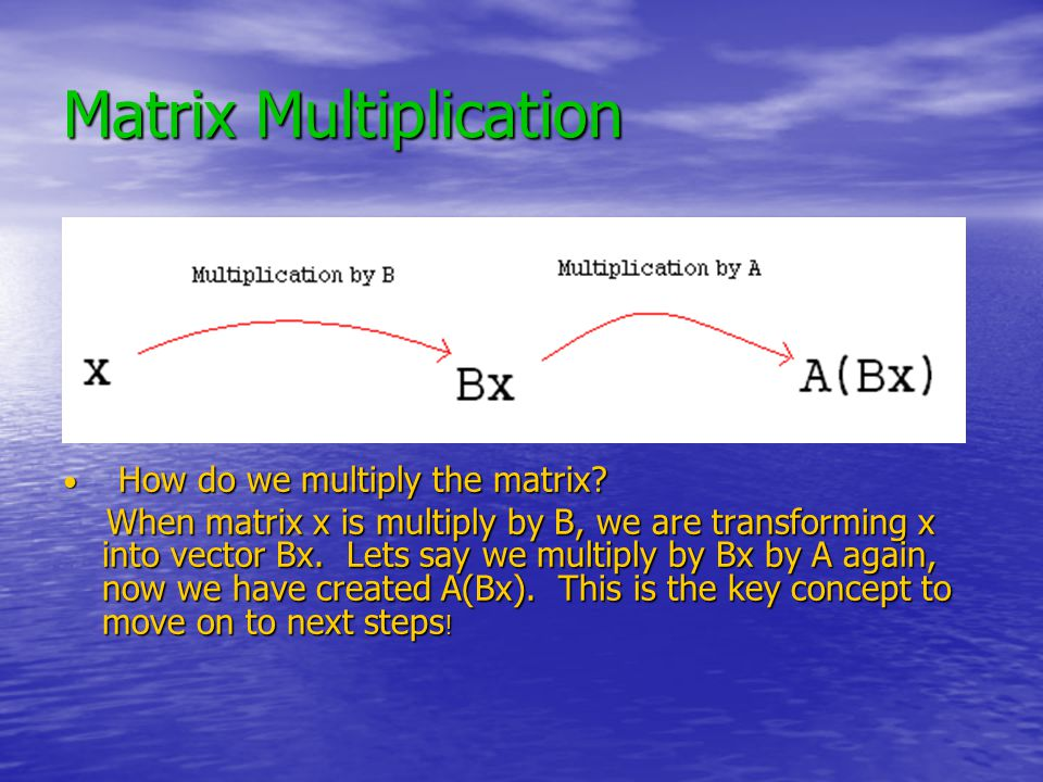 We can always express A(Bx) and (AB)x to represent this composite mapping as a matrix that was multiplied by a single factor.