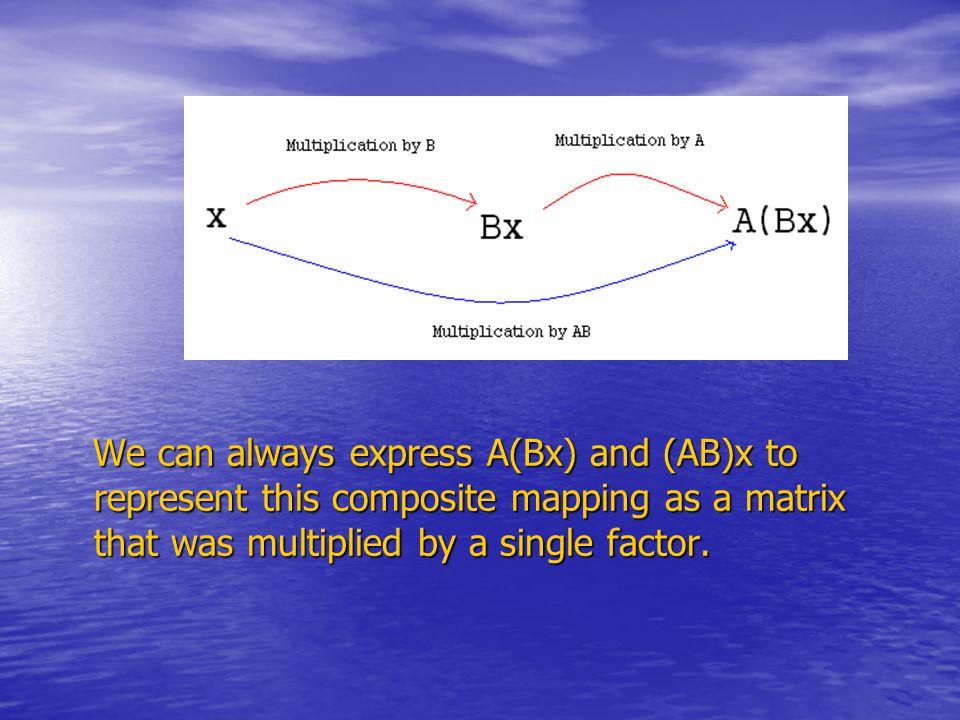 Example of Distributive Law A=(1,2) B= 3 4C= 4 2 0 5 1 7 0 5 1 7 B+C= 7 6 A(B+C)=(9,30) 1 12 1 12AB=(3,14)AC=(6,16)AB+AC=(9,30)