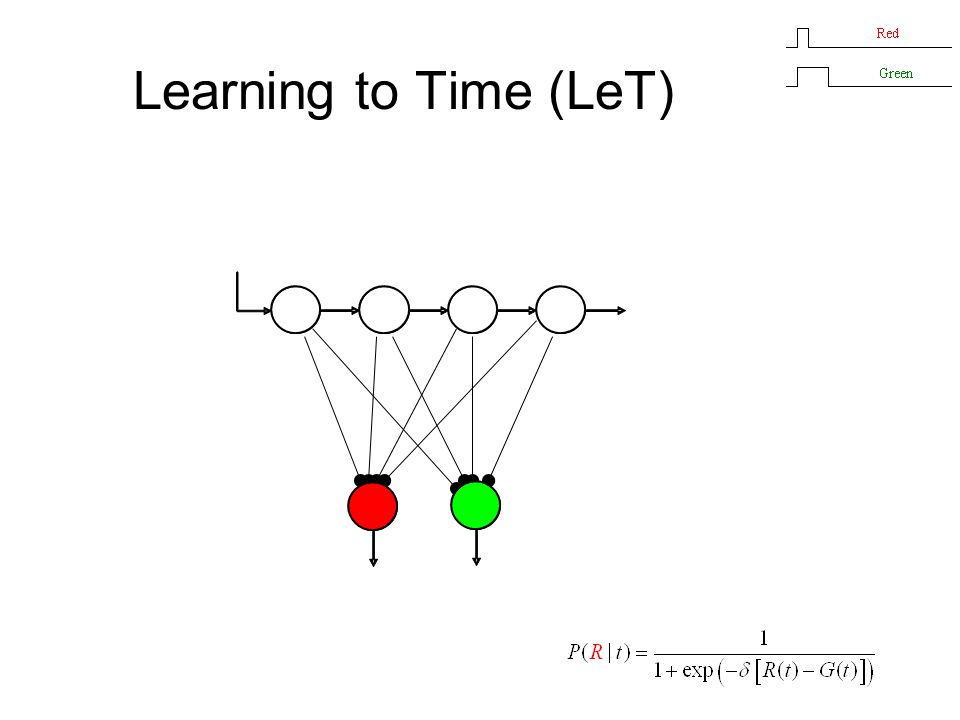 Learning to Time (LeT)