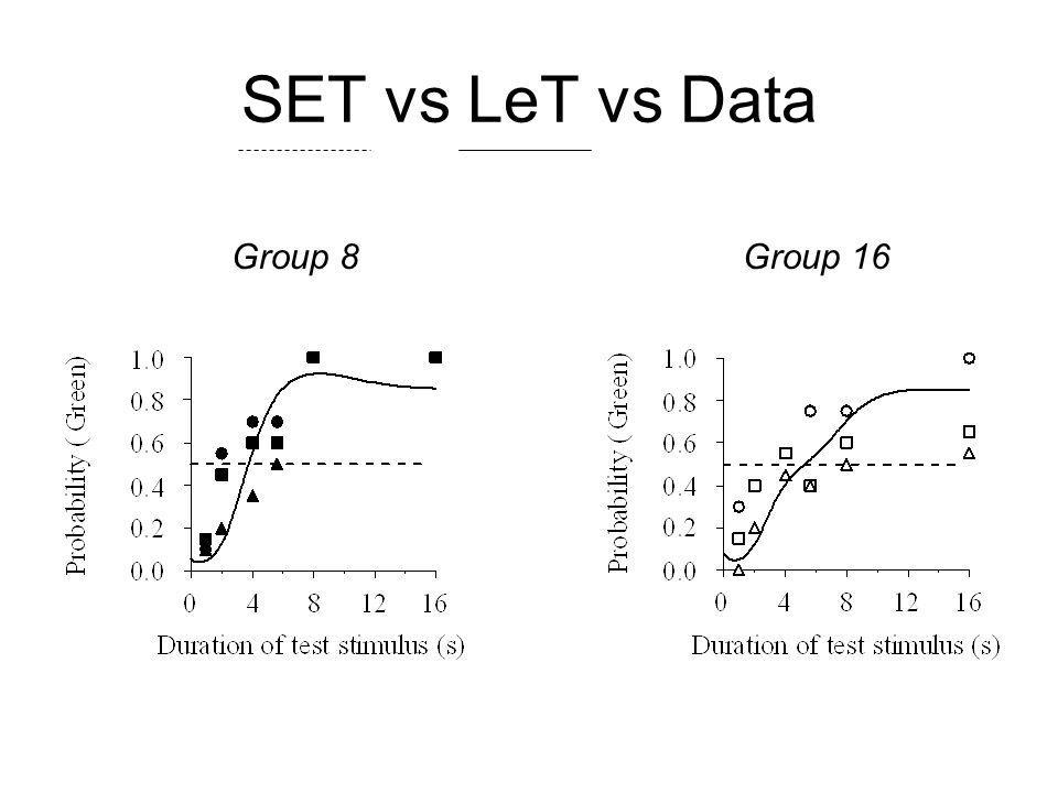 SET vs LeT vs Data Group 8Group 16