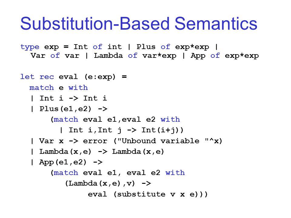 Substitution-Based Semantics type exp = Int of int   Plus of exp*exp   Var of var   Lambda of var*exp   App of exp*exp let rec eval (e:exp) = match e with   Int i -> Int i   Plus(e1,e2) -> (match eval e1,eval e2 with   Int i,Int j -> Int(i+j))   Var x -> error ( Unbound variable ^x)   Lambda(x,e) -> Lambda(x,e)   App(e1,e2) -> (match eval e1, eval e2 with (Lambda(x,e),v) -> eval (substitute v x e)))