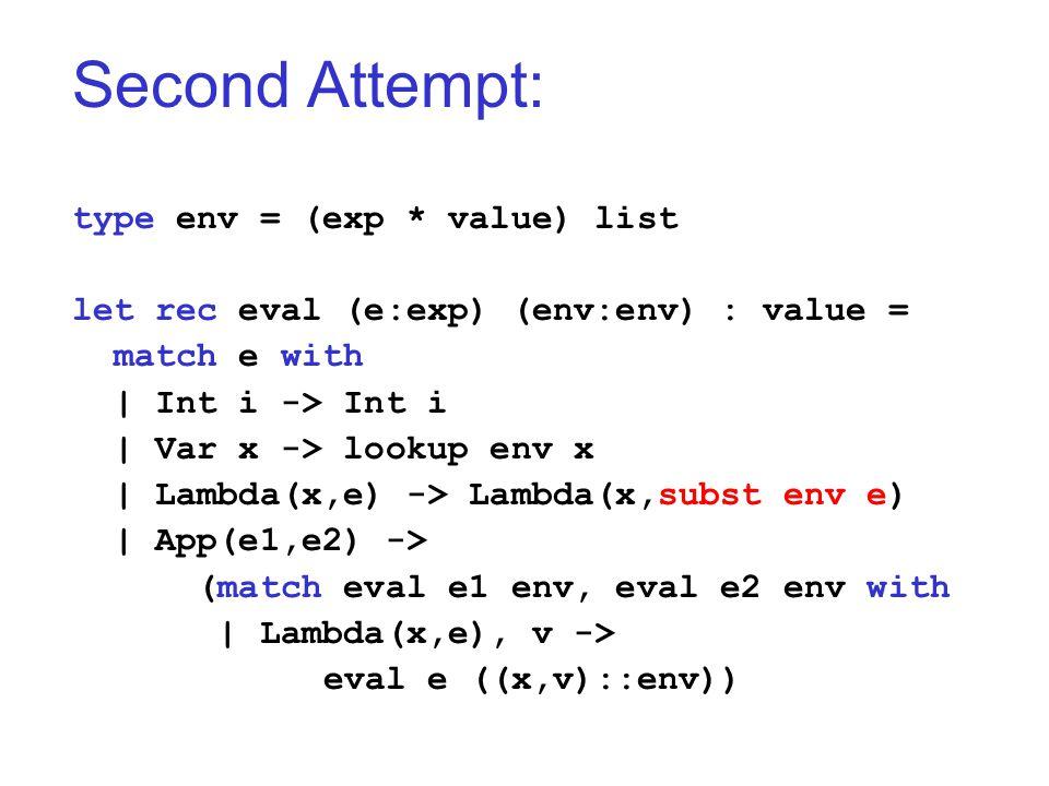 Second Attempt: type env = (exp * value) list let rec eval (e:exp) (env:env) : value = match e with   Int i -> Int i   Var x -> lookup env x   Lambda(x,e) -> Lambda(x,subst env e)   App(e1,e2) -> (match eval e1 env, eval e2 env with   Lambda(x,e), v -> eval e ((x,v)::env))