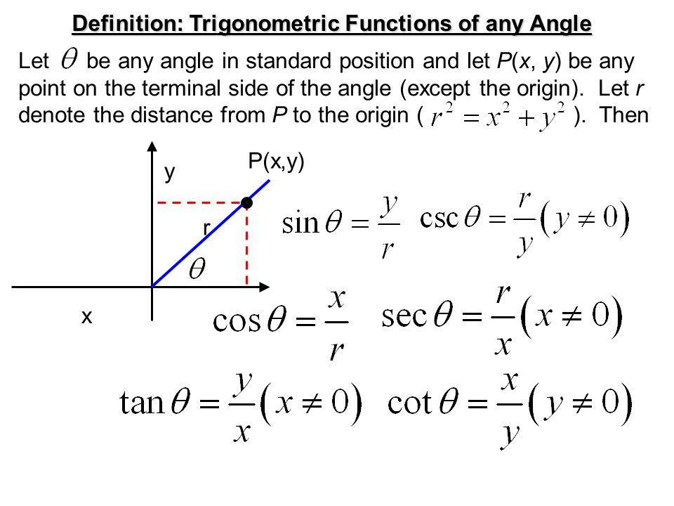 Guided Practice Let be the acute angle in standard position whose terminal side contains the point (5, 3).