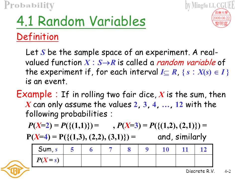 Discrete R.V.4-1 Chapter 4 Distribution Functions and Discrete Random Variables 4.1 Random Variables 4.2 Distribution Functions 4.3 Discrete Random Variables 4.4 Expectations of Discrete Random Variables 4.5 Variances and Moments of Discrete Random Variables 4.6 Standardized Random Variables
