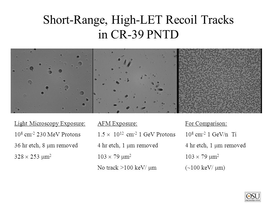 Short-Range, High-LET Recoil Tracks in CR-39 PNTD Light Microscopy Exposure: 10 8 cm MeV Protons 36 hr etch, 8  m removed 328  253  m 2 AFM Exposure: 1.5  cm -2 1 GeV Protons 4 hr etch, 1  m removed 103  79  m 2 No track >100 keV/  m For Comparison: 10 8 cm -2 1 GeV/n Ti 4 hr etch, 1  m removed 103  79  m 2 (~100 keV/  m)