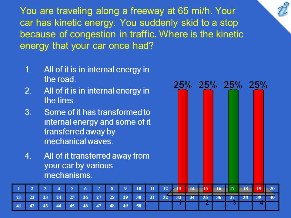 You are traveling along a freeway at 65 mi/h. Your car has kinetic energy. You suddenly skid to a stop because of congestion in traffic. Where is the