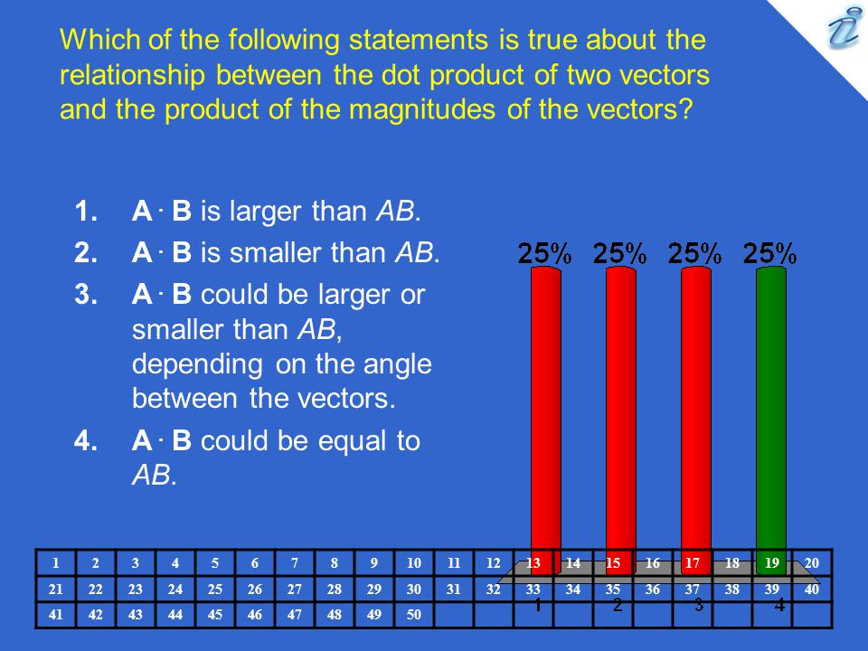 Because of the range of values of the cosine function, A · B has values that range from AB to – AB.