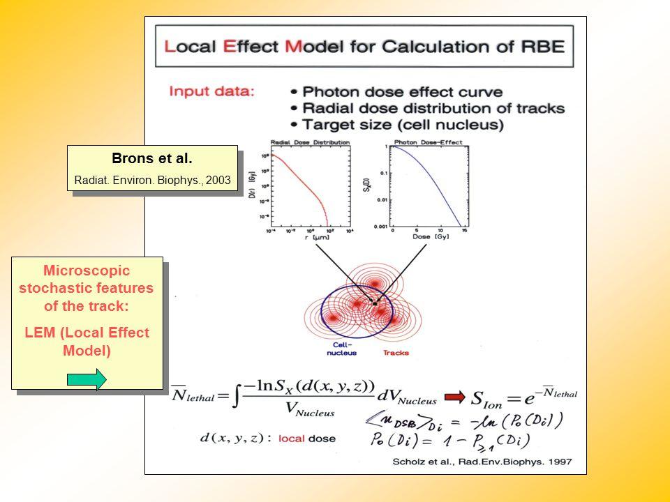 Brons et al. Radiat. Environ. Biophys., 2003 Brons et al. Radiat. Environ. Biophys., 2003 Microscopic stochastic features of the track: LEM (Local Eff