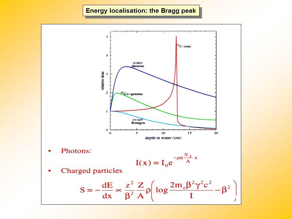 Energy localisation: the Bragg peak