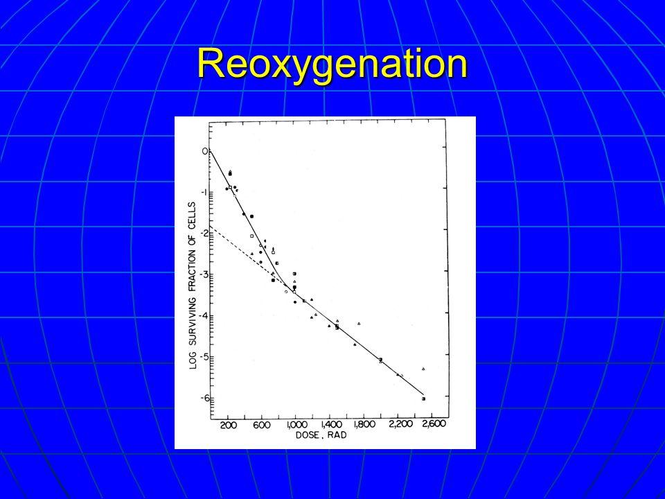 Reoxygenation