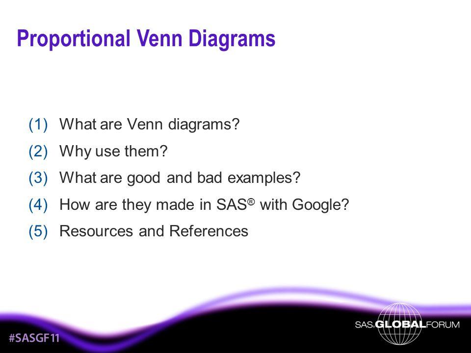 Venn Diagrams Using Google and SAS ® http://chart.googleapis.com/chart.