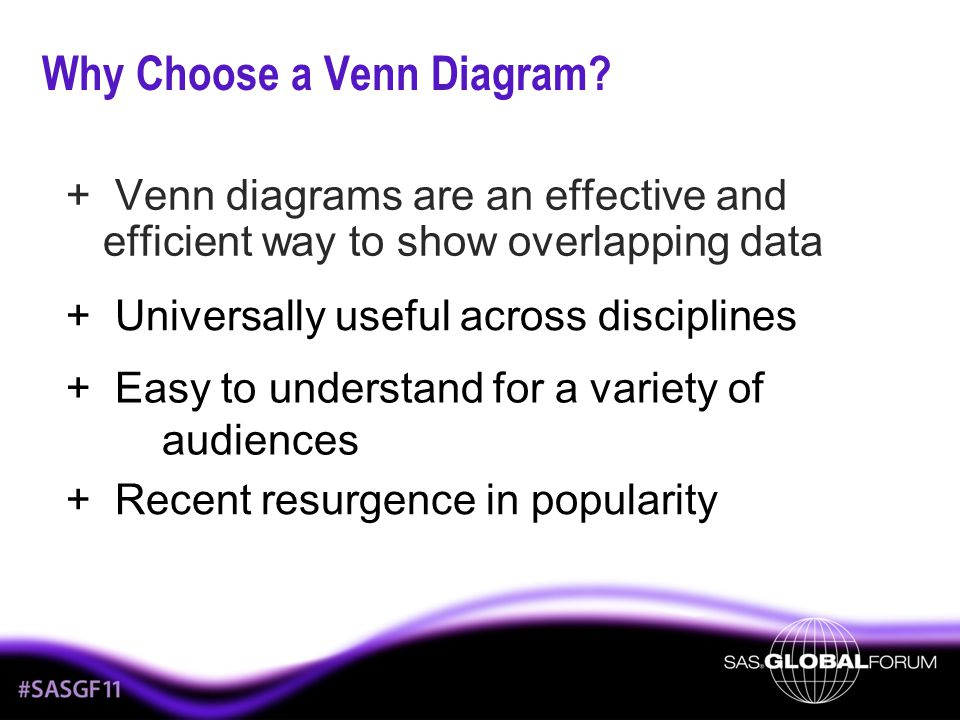 Why Choose a Venn Diagram? + Venn diagrams are an effective and efficient way to show overlapping data + Easy to understand for a variety of audiences