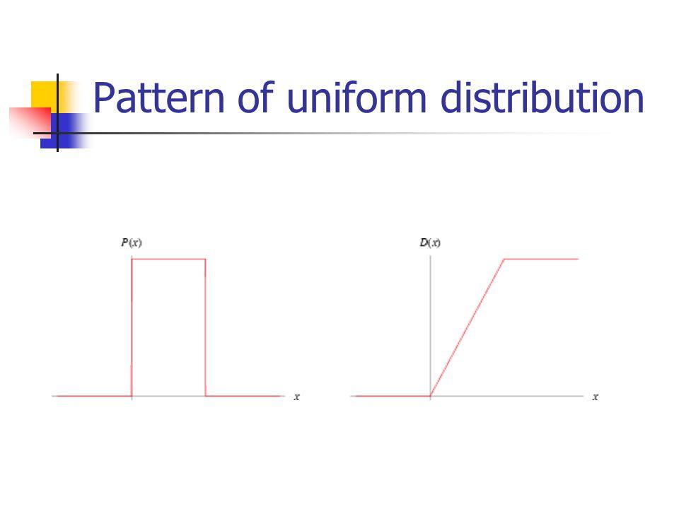 Pattern of uniform distribution