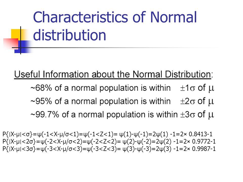 Characteristics of Normal distribution P{ ∣ X-μ ∣ <σ}=ψ(-1<X-μ/σ<1)=ψ(-1<Z<1)= ψ(1)-ψ(-1)=2ψ(1) -1=2× 0.8413-1 P{ ∣ X-μ ∣ <2σ}=ψ(-2<X-μ/σ<2)=ψ(-2<Z<2)= ψ(2)-ψ(-2)=2ψ(2) -1=2× 0.9772-1 P{ ∣ X-μ ∣ <3σ}=ψ(-3<X-μ/σ<3)=ψ(-3<Z<3)= ψ(3)-ψ(-3)=2ψ(3) -1=2× 0.9987-1