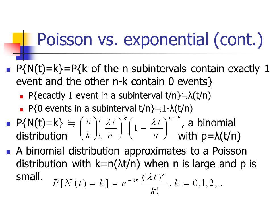 Poisson vs.