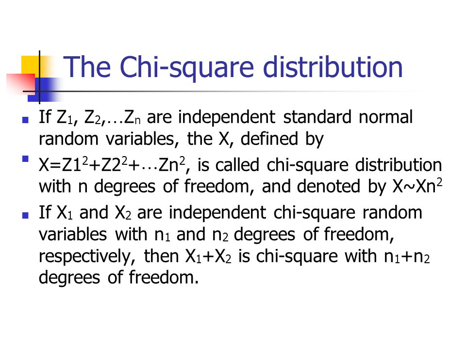 The Chi-square distribution If Z 1, Z 2, … Z n are independent standard normal random variables, the X, defined by X=Z12+Z22+ … Zn2, is called chi-square distribution with n degrees of freedom, and denoted by X~Xn2 If X 1 and X 2 are independent chi-square random variables with n 1 and n 2 degrees of freedom, respectively, then X 1 +X 2 is chi-square with n 1 +n 2 degrees of freedom.