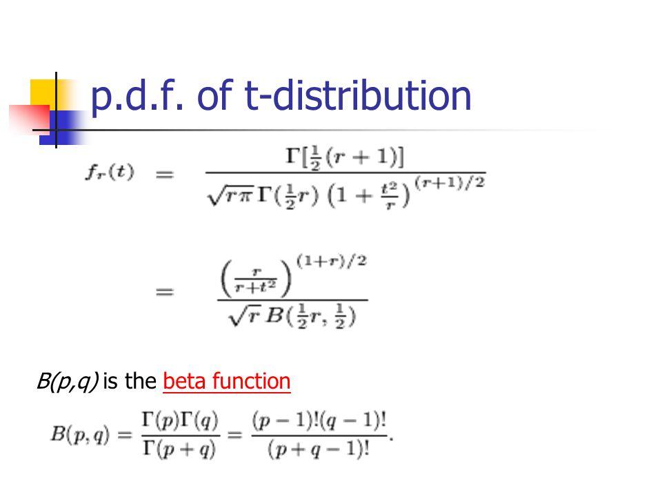 p.d.f. of t-distribution B(p,q) is the beta functionbeta function