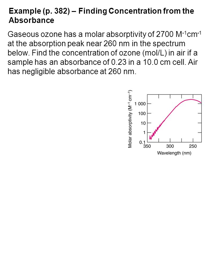 Example (p. 382) – Finding Concentration from the Absorbance Gaseous ozone has a molar absorptivity of 2700 M -1 cm -1 at the absorption peak near 260