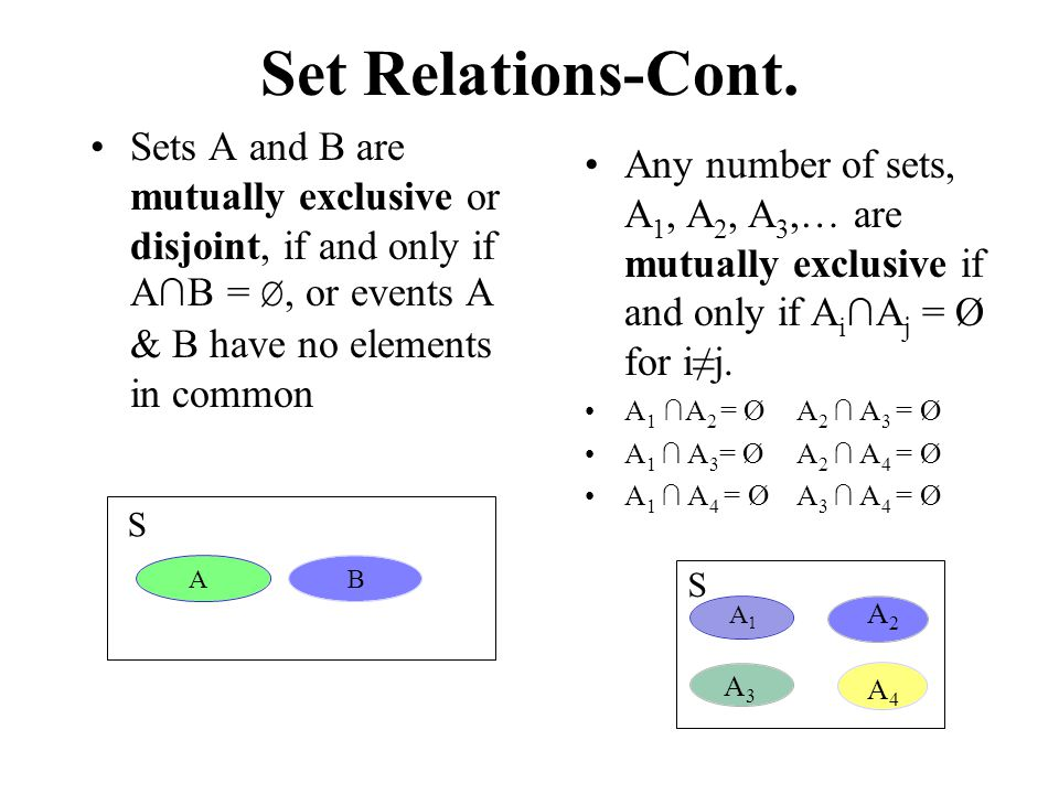 Set Relations-Cont. Sets A and B are mutually exclusive or disjoint, if and only if A∩B = Ø, or events A & B have no elements in common BA Any number