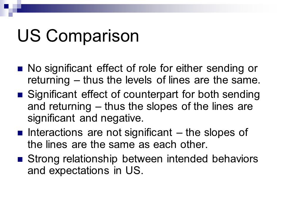 No significant effect of role for either sending or returning – thus the levels of lines are the same. Significant effect of counterpart for both send
