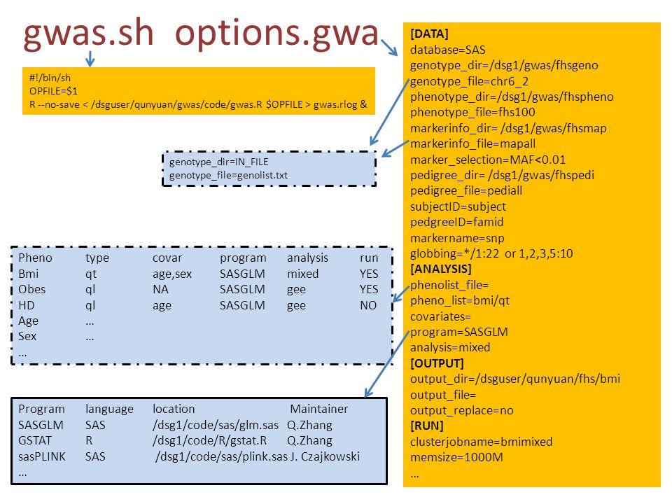 #!/bin/sh OPFILE=$1 R --no-save gwas.rlog & [DATA] database=SAS genotype_dir=/dsg1/gwas/fhsgeno genotype_file=chr6_2 phenotype_dir=/dsg1/gwas/fhspheno