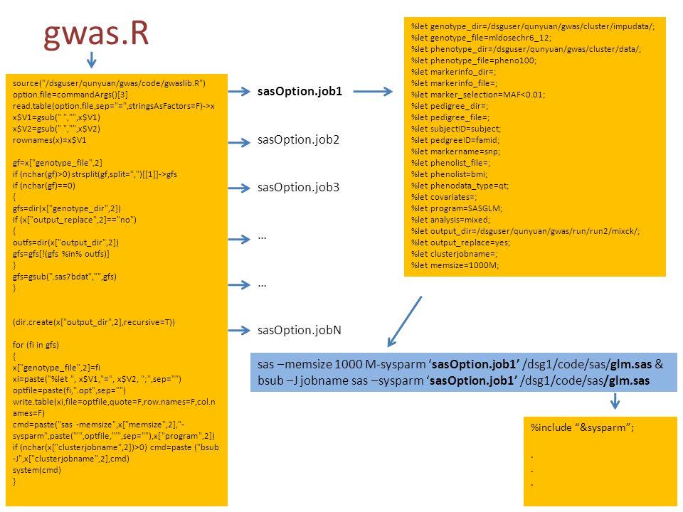 gwas.R source( /dsguser/qunyuan/gwas/code/gwaslib.R ) option.file=commandArgs()[3] read.table(option.file,sep= = ,stringsAsFactors=F)->x x$V1=gsub( , ,x$V1) x$V2=gsub( , ,x$V2) rownames(x)=x$V1 gf=x[ genotype_file ,2] if (nchar(gf)>0) strsplit(gf,split= , )[[1]]->gfs if (nchar(gf)==0) { gfs=dir(x[ genotype_dir ,2]) if (x[ output_replace ,2]== no ) { outfs=dir(x[ output_dir ,2]) gfs=gfs[!(gfs %in% outfs)] } gfs=gsub( .sas7bdat , ,gfs) } (dir.create(x[ output_dir ,2],recursive=T)) for (fi in gfs) { x[ genotype_file ,2]=fi xi=paste( %let , x$V1, = , x$V2, ; ,sep= ) optfile=paste(fi, .opt ,sep= ) write.table(xi,file=optfile,quote=F,row.names=F,col.n ames=F) cmd=paste( sas -memsize ,x[ memsize ,2], - sysparm ,paste( ,optfile, ,sep= ),x[ program ,2]) if (nchar(x[ clusterjobname ,2])>0) cmd=paste ( bsub -J ,x[ clusterjobname ,2],cmd) system(cmd) } sasOption.job1 sasOption.job2 sasOption.job3 … sasOption.jobN %let genotype_dir=/dsguser/qunyuan/gwas/cluster/impudata/; %let genotype_file=mldosechr6_12; %let phenotype_dir=/dsguser/qunyuan/gwas/cluster/data/; %let phenotype_file=pheno100; %let markerinfo_dir=; %let markerinfo_file=; %let marker_selection=MAF<0.01; %let pedigree_dir=; %let pedigree_file=; %let subjectID=subject; %let pedgreeID=famid; %let markername=snp; %let phenolist_file=; %let phenolist=bmi; %let phenodata_type=qt; %let covariates=; %let program=SASGLM; %let analysis=mixed; %let output_dir=/dsguser/qunyuan/gwas/run/run2/mixck/; %let output_replace=yes; %let clusterjobname=; %let memsize=1000M; sas –memsize 1000 M-sysparm 'sasOption.job1' /dsg1/code/sas/glm.sas & bsub –J jobname sas –sysparm 'sasOption.job1' /dsg1/code/sas/glm.sas %include &sysparm ;.