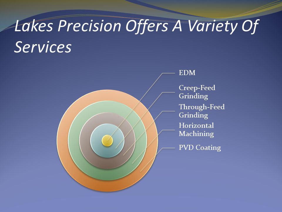 About US Lakes Precision is an industry leader in stripping & cutting blades for the wire processing industry.