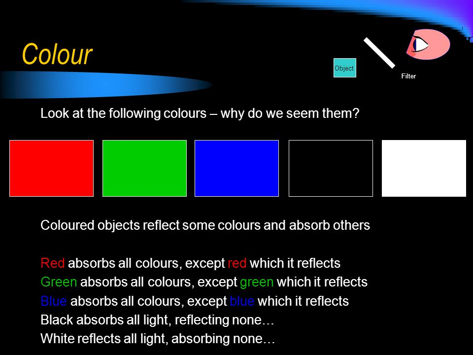 Look at the following colours – why do we seem them? Coloured objects reflect some colours and absorb others Red absorbs all colours, except red which