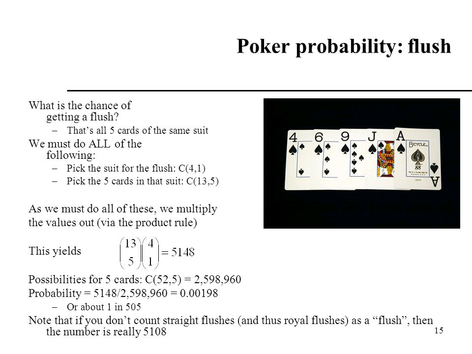 15 Poker probability: flush What is the chance of getting a flush.