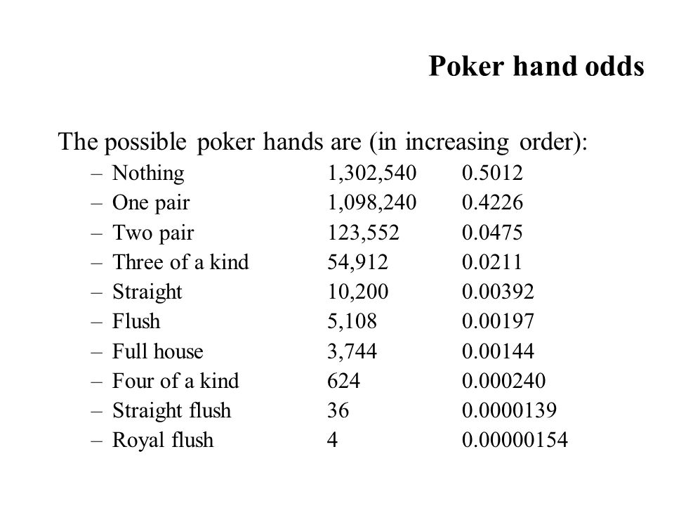 Poker hand odds The possible poker hands are (in increasing order): –Nothing1,302,5400.5012 –One pair1,098,2400.4226 –Two pair123,5520.0475 –Three of a kind54,9120.0211 –Straight10,2000.00392 –Flush5,1080.00197 –Full house3,7440.00144 –Four of a kind6240.000240 –Straight flush360.0000139 –Royal flush40.00000154