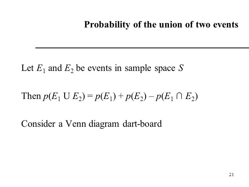 21 Probability of the union of two events Let E 1 and E 2 be events in sample space S Then p(E 1 U E 2 ) = p(E 1 ) + p(E 2 ) – p(E 1 ∩ E 2 ) Consider a Venn diagram dart-board