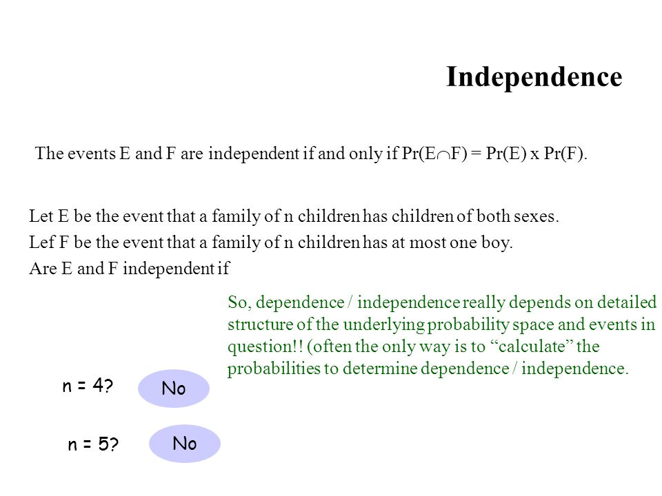 Independence The events E and F are independent if and only if Pr(E  F) = Pr(E) x Pr(F).