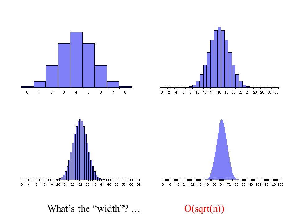 What's the width ? …O(sqrt(n))