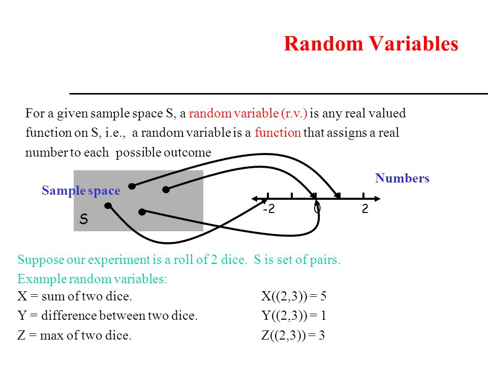 Random Variables For a given sample space S, a random variable (r.v.) is any real valued function on S, i.e., a random variable is a function that assigns a real number to each possible outcome Suppose our experiment is a roll of 2 dice.