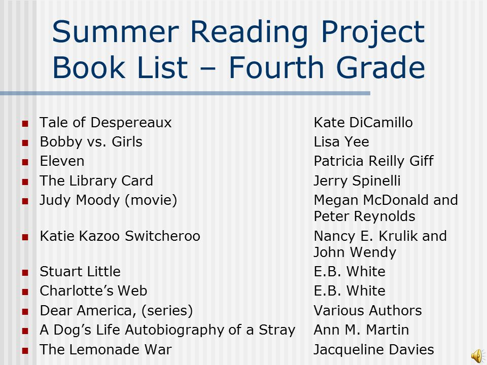 Summer Reading Project Book List – Fourth Grade Any Roald Dahl book ShilohPhyllis Reynolds Naylor Tales of a 4 th Grade Nothing Judy Blume BunniculaJames Howe Cricket in Times Square George Selden Diary of A Wimpy KidJeff Kinney Dork DiariesRachel Renee Russell How to Eat Fried WormsThomas Rockwell Frindle and No Talking Andrew Clements