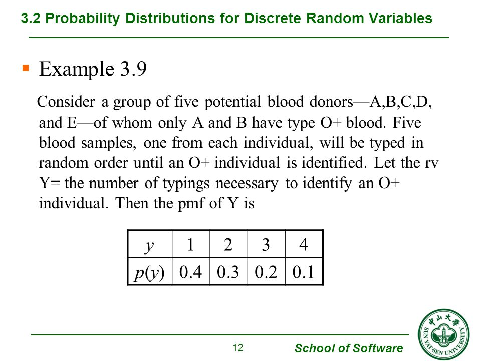 School of Software  Example 3.9 Consider a group of five potential blood donors—A,B,C,D, and E—of whom only A and B have type O+ blood. Five blood sa